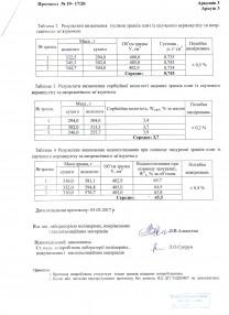 Протокол випробувань за показниками сорбціної вологості та водопоглинання